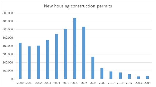 newhousingconstruction