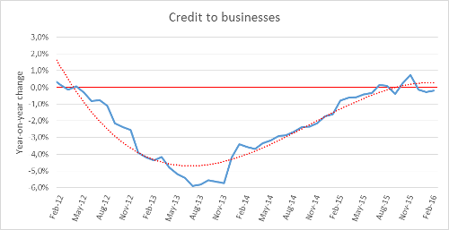A.58-5CredittoBusinesses