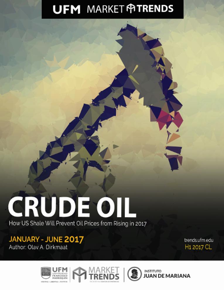 Crude Oil H1