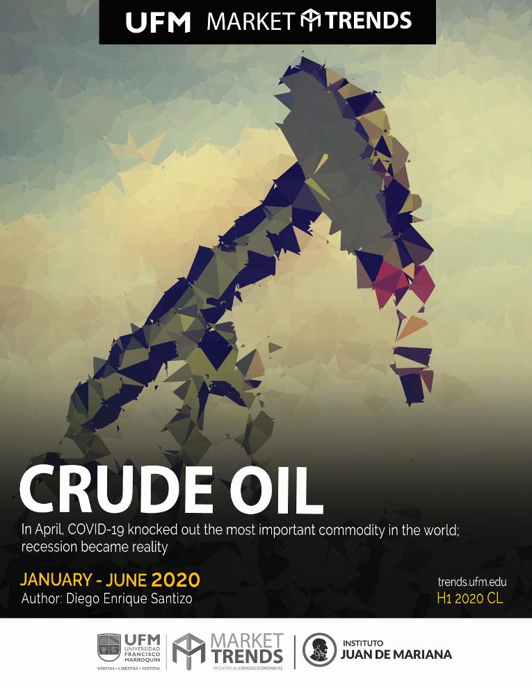 crude oil h1 2020