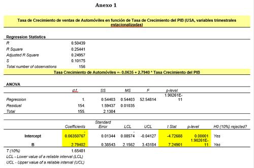 A.53-4Anexo1