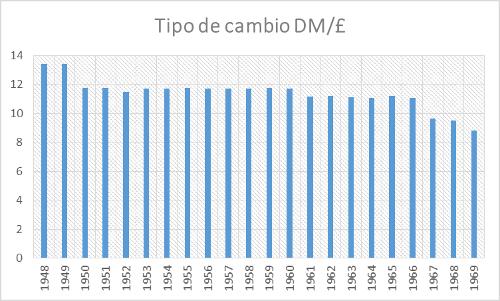 A.100-8TipodeCambioDMLibras