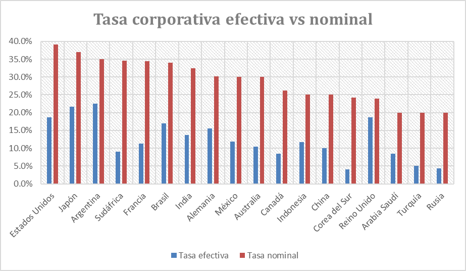 a-163-2-tasacorporativaefectivavsnominal