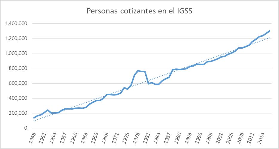 a-168-2personascotizantesigss