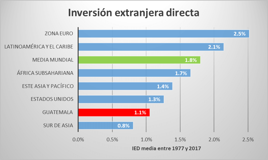 a-173-4-inversionextranjeradirecta