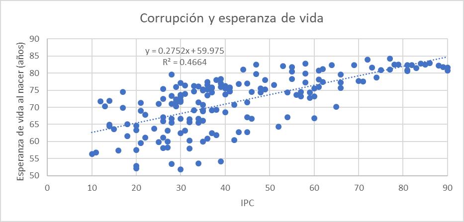 a-185-3-corrupcionesperanzavida