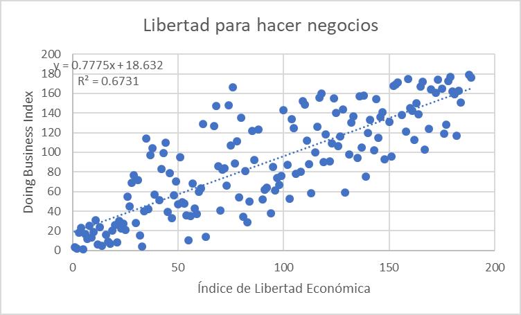 a-186-5-libertadparahacernegocios