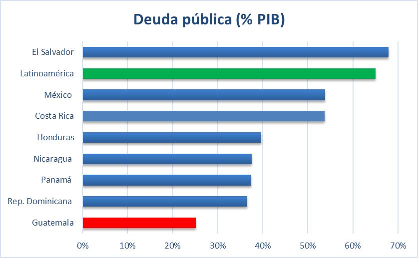a-189-1-deudapublica