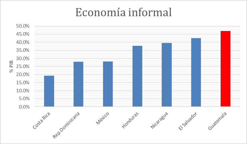 a-189-3-economiainformal