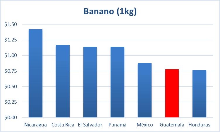a-194-11-banano