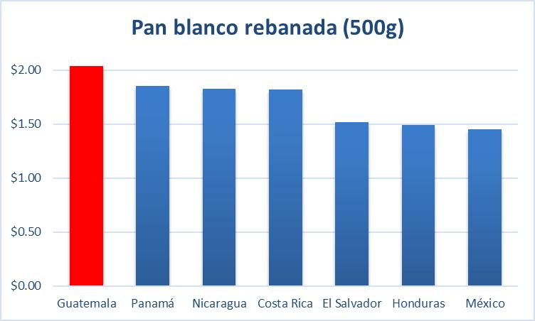 a-194-8-panblanco